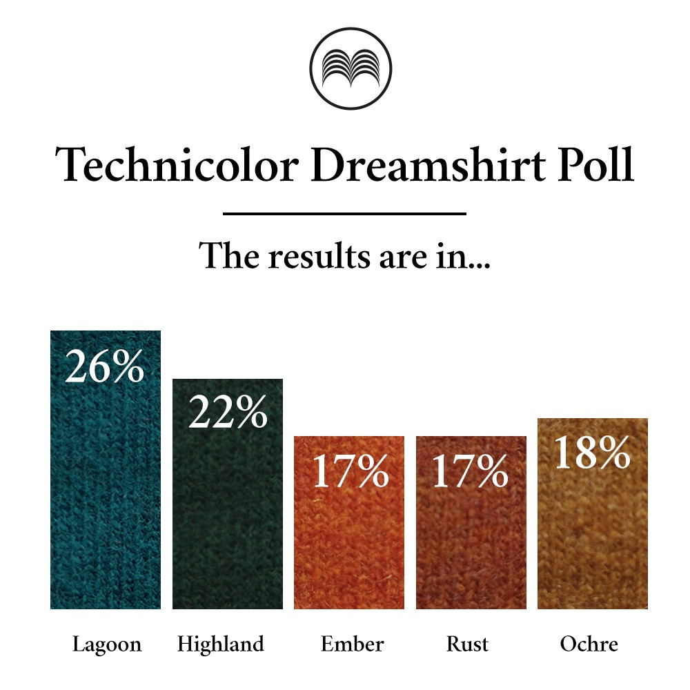 McNair Technicolor Dreamshirt Poll Results